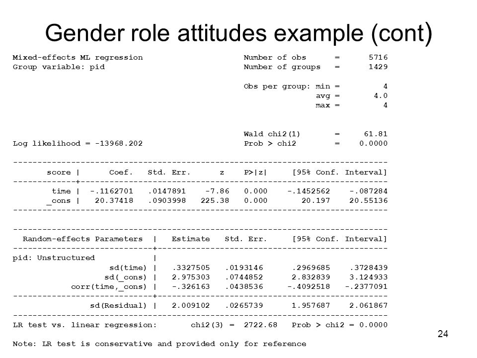 24 Gender role attitudes example (cont ) Mixed-effects ML regression Number of obs = 5716 Group variable: pid Number of groups = 1429 Obs per group: min = 4 avg = 4.0 max = 4 Wald chi2(1) = 61.81 Log likelihood = -13968.202 Prob > chi2 = 0.0000 ------------------------------------------------------------------------------ score | Coef.