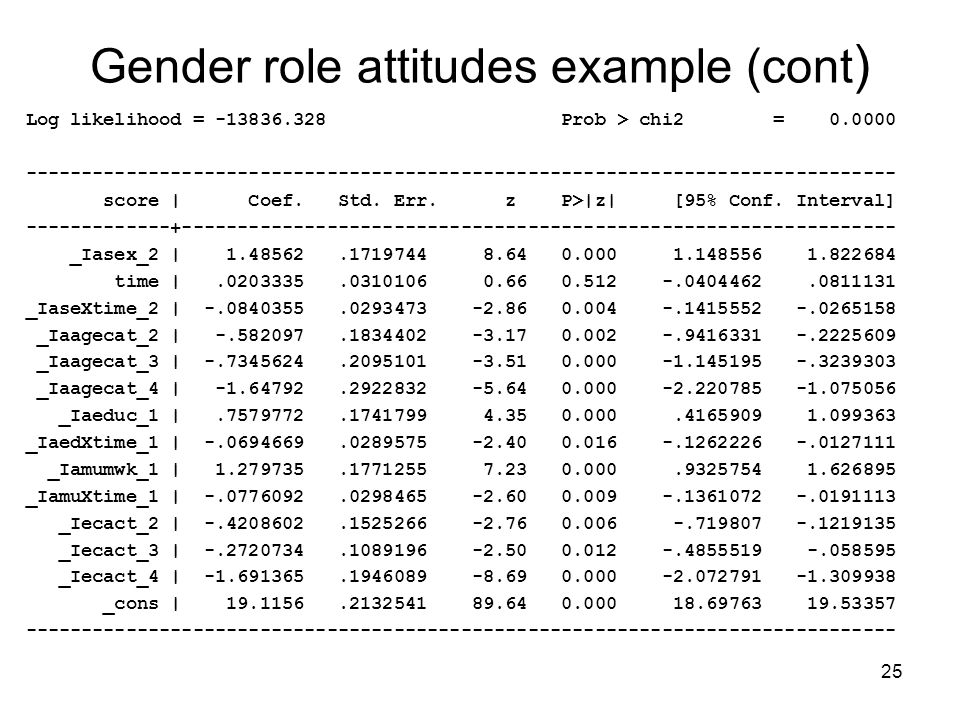 25 Gender role attitudes example (cont ) Log likelihood = -13836.328 Prob > chi2 = 0.0000 ------------------------------------------------------------------------------ score | Coef.