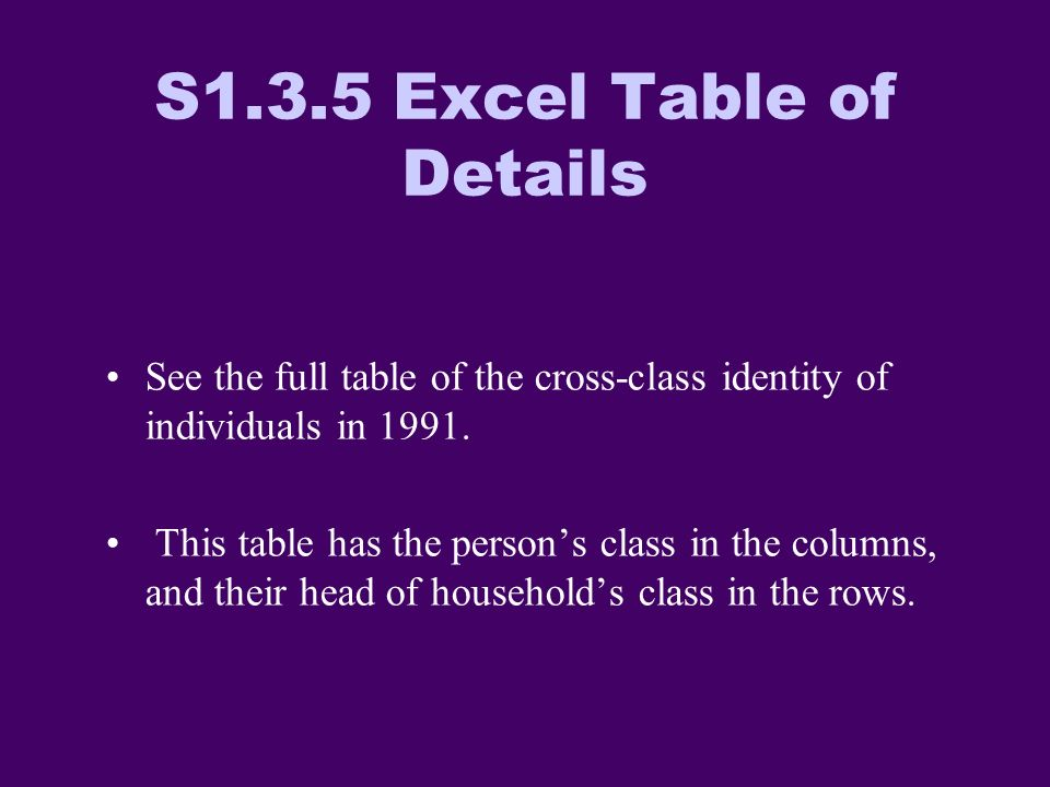 S1.3.5 Excel Table of Details See the full table of the cross-class identity of individuals in 1991.