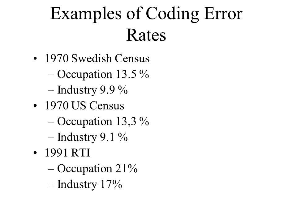 Examples of Coding Error Rates 1970 Swedish Census –Occupation 13.5 % –Industry 9.9 % 1970 US Census –Occupation 13,3 % –Industry 9.1 % 1991 RTI –Occu