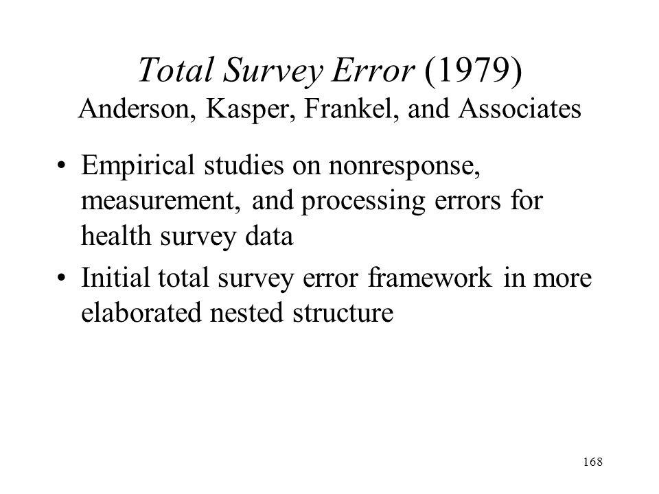 168 Total Survey Error (1979) Anderson, Kasper, Frankel, and Associates Empirical studies on nonresponse, measurement, and processing errors for healt