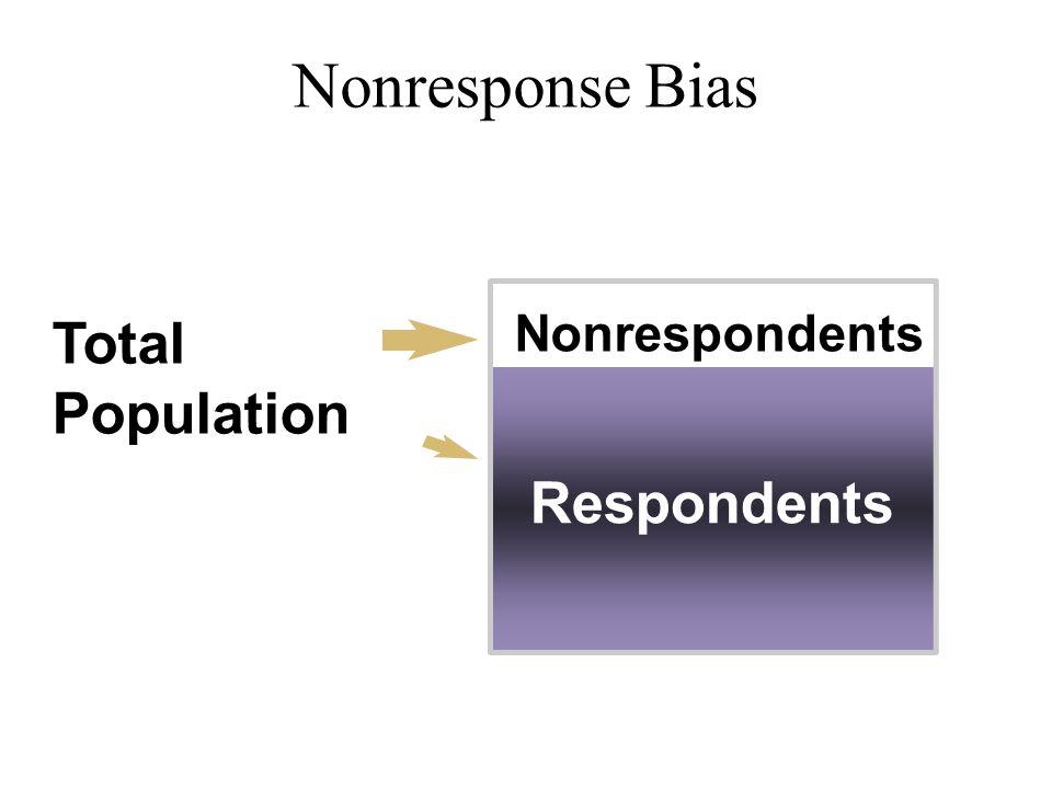 Nonresponse Bias Nonrespondents Respondents Total Population