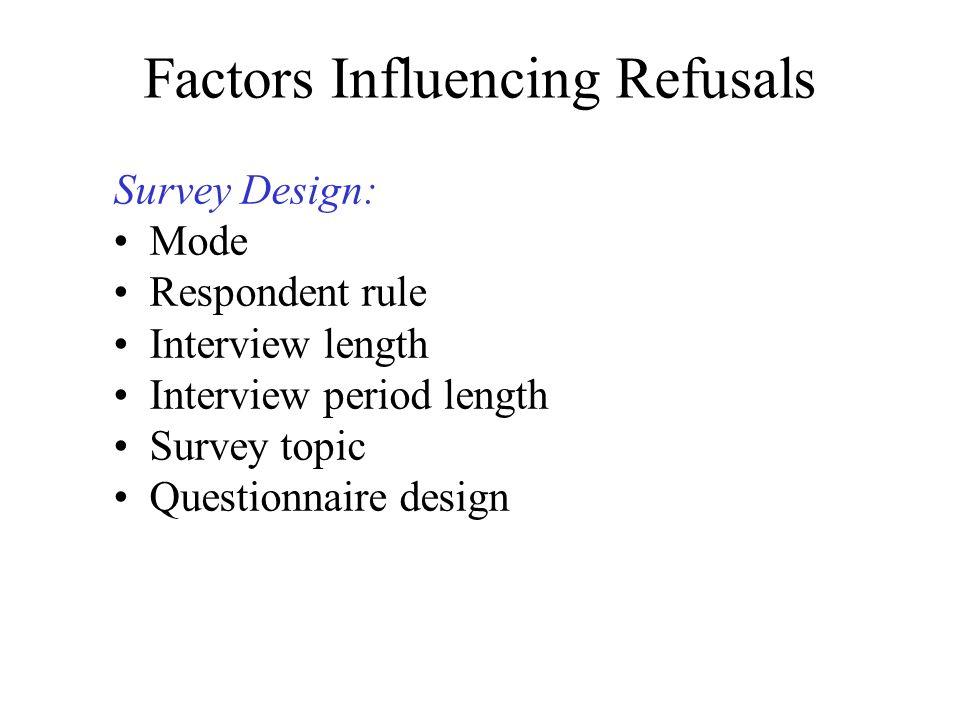 Factors Influencing Refusals Survey Design: Mode Respondent rule Interview length Interview period length Survey topic Questionnaire design