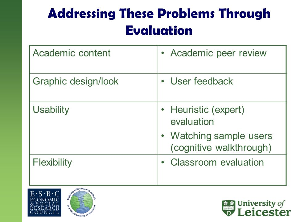 Addressing These Problems Through Evaluation Academic contentAcademic peer review Graphic design/lookUser feedback UsabilityHeuristic (expert) evaluat