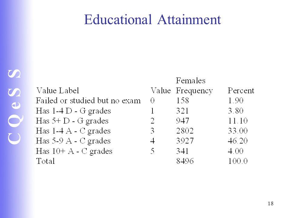 C Q e S S 18 Educational Attainment