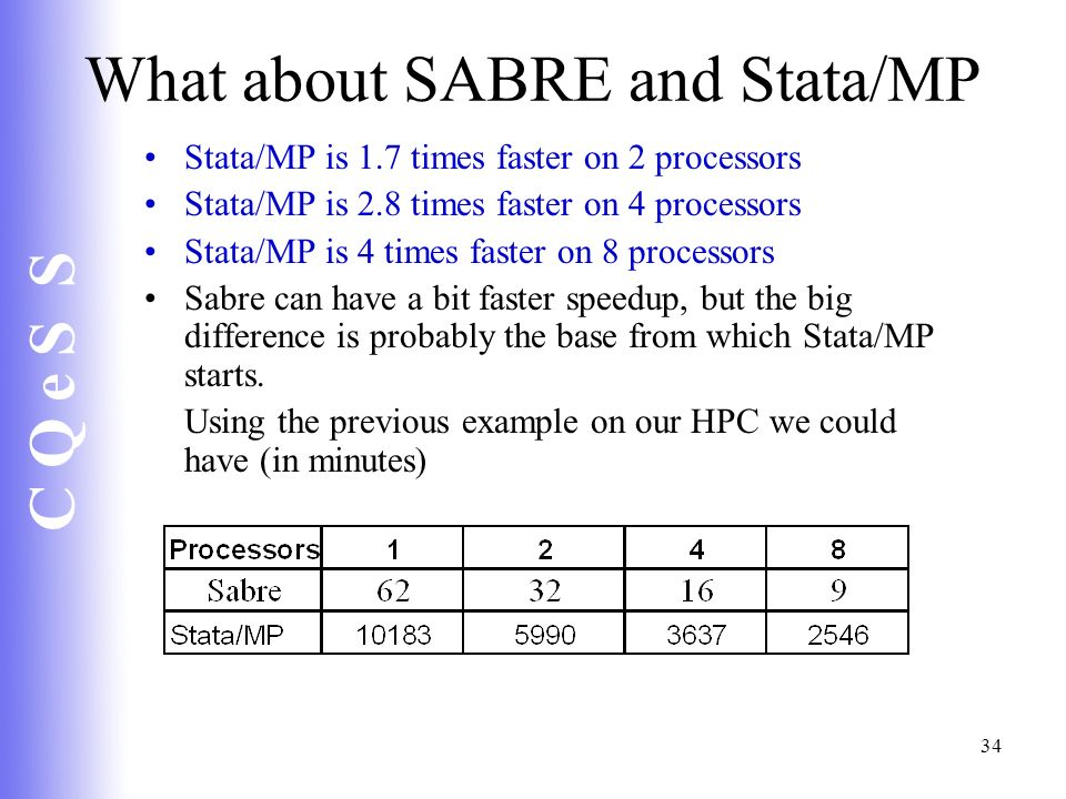 C Q e S S 34 What about SABRE and Stata/MP Stata/MP is 1.7 times faster on 2 processors Stata/MP is 2.8 times faster on 4 processors Stata/MP is 4 tim