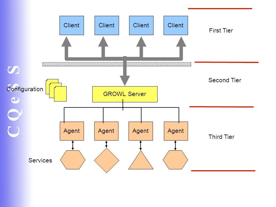 C Q e S S Client GROWL Server Agent Services First Tier Second Tier Third Tier Configuration