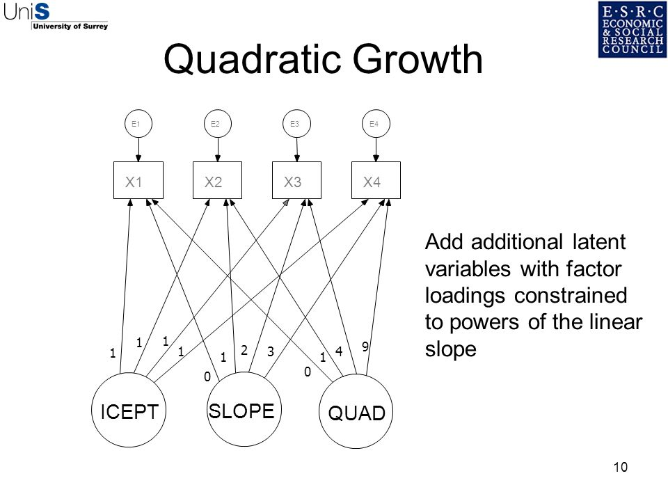 10 Quadratic Growth ICEPT SLOPE X1X2X3X4 E1E2E3E4 QUAD 1 0 2 3 1 1 1 1 0 1 4 9 Add additional latent variables with factor loadings constrained to pow