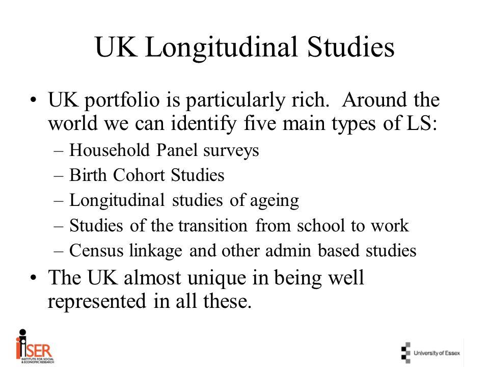 UK Longitudinal Studies UK portfolio is particularly rich. Around the world we can identify five main types of LS: –Household Panel surveys –Birth Coh