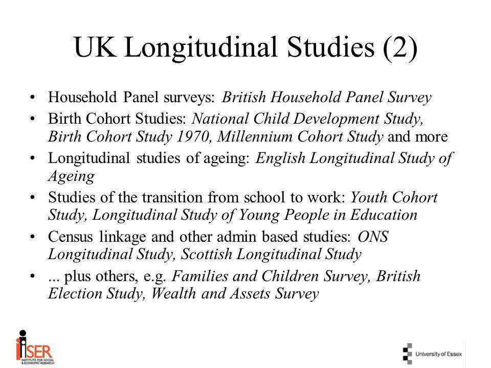 UK Longitudinal Studies (2) Household Panel surveys: British Household Panel Survey Birth Cohort Studies: National Child Development Study, Birth Coho