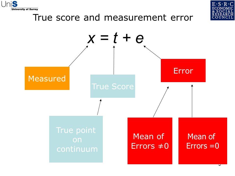5 x = t + e Measured True Score Error Random Error Systematic Error True score and measurement error Mean of Errors =0 Mean of Errors 0 True point on continuum