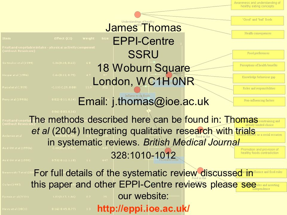 (21) James Thomas EPPI-Centre SSRU 18 Woburn Square London, WC1H 0NR Email: j.thomas@ioe.ac.uk The methods described here can be found in: Thomas et al (2004) Integrating qualitative research with trials in systematic reviews.