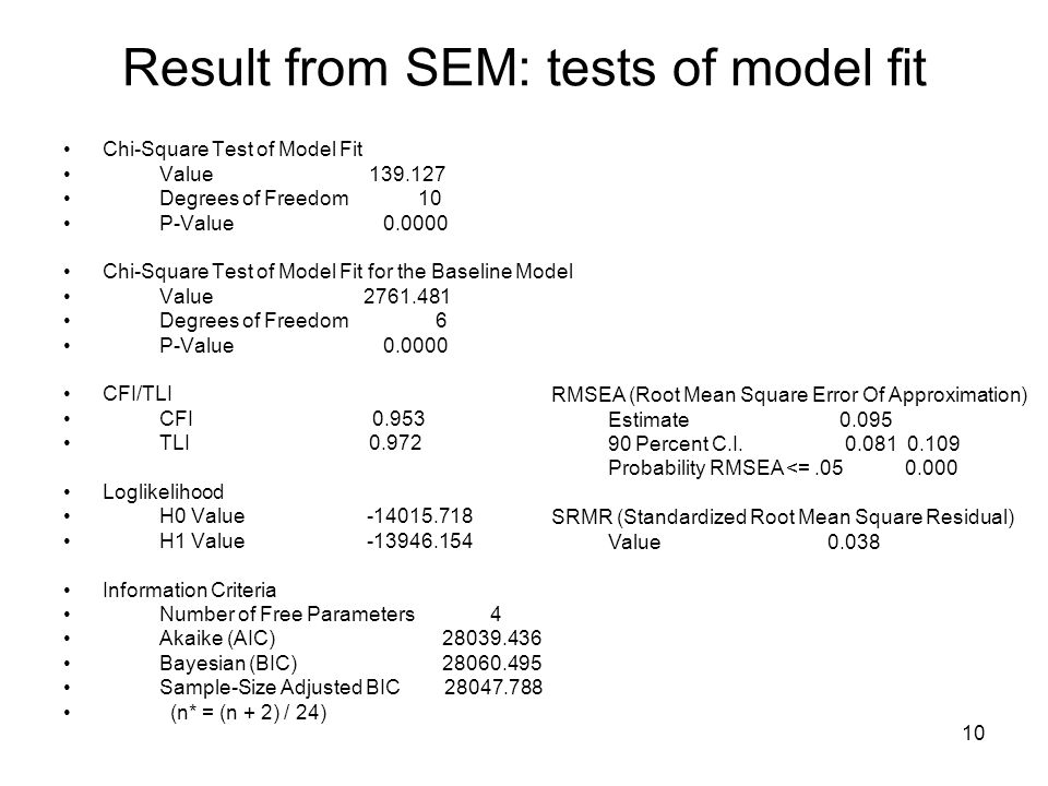 10 Result from SEM: tests of model fit Chi-Square Test of Model Fit Value Degrees of Freedom 10 P-Value Chi-Square Test of Model Fit for the Baseline Model Value Degrees of Freedom 6 P-Value CFI/TLI CFI TLI Loglikelihood H0 Value H1 Value Information Criteria Number of Free Parameters 4 Akaike (AIC) Bayesian (BIC) Sample-Size Adjusted BIC (n* = (n + 2) / 24) RMSEA (Root Mean Square Error Of Approximation) Estimate Percent C.I.