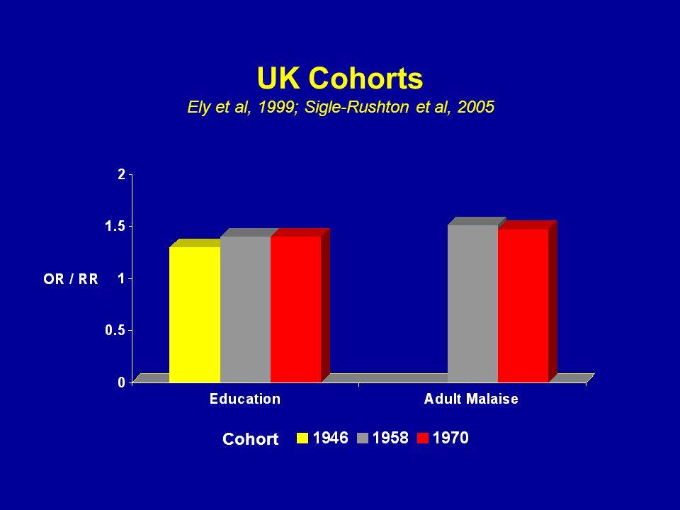 UK Cohorts Ely et al, 1999; Sigle-Rushton et al, 2005 Cohort