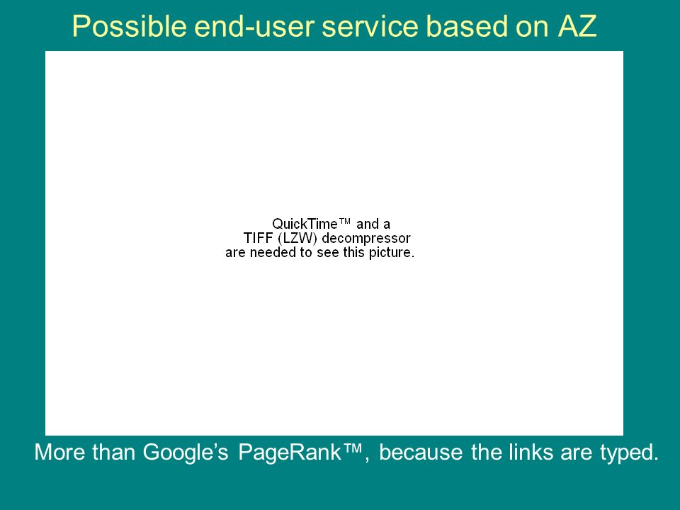 Possible end-user service based on AZ More than Googles PageRank, because the links are typed.
