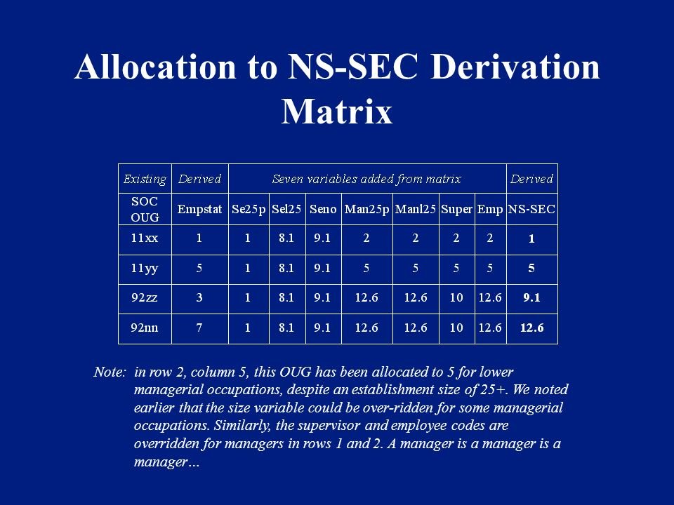 Allocation to NS-SEC Derivation Matrix Note: in row 2, column 5, this OUG has been allocated to 5 for lower managerial occupations, despite an establishment size of 25+.