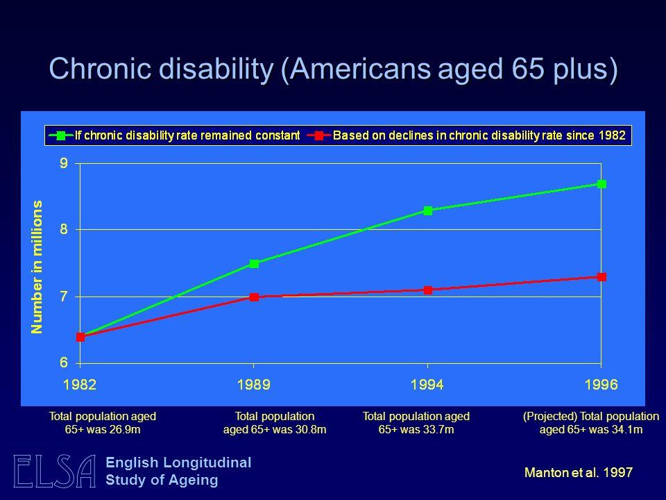 ELSA English Longitudinal Study of Ageing Chronic disability (Americans aged 65 plus) Manton et al.