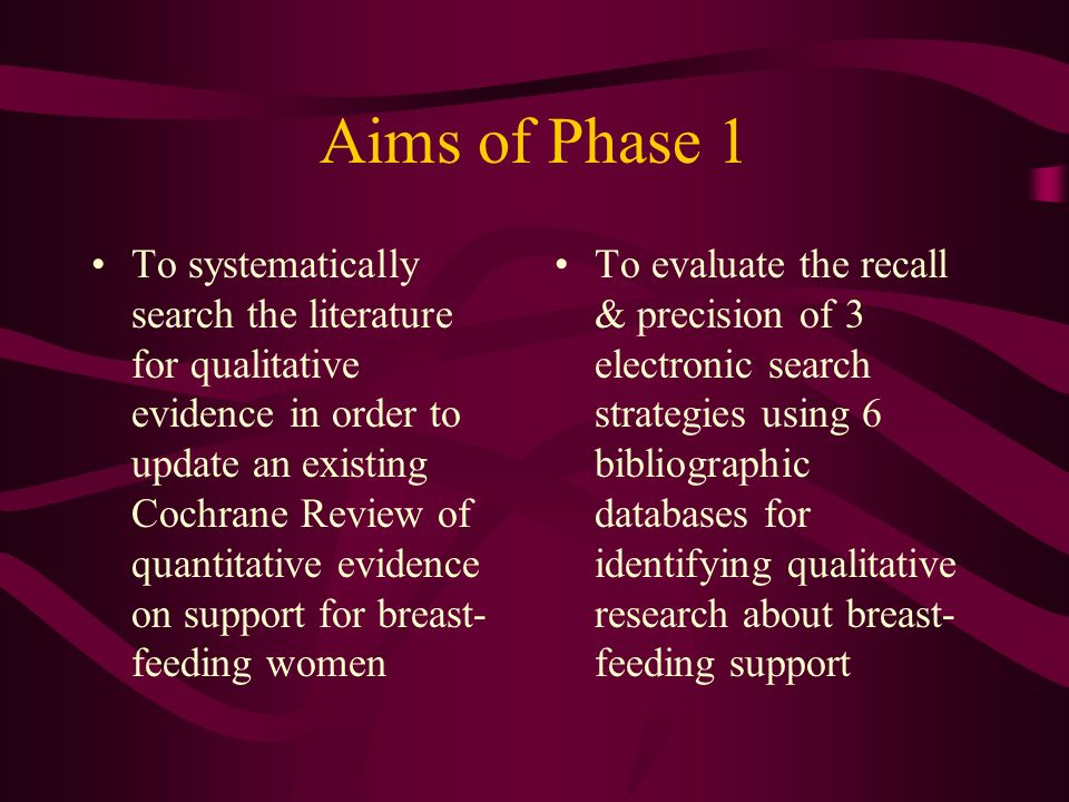 Aims of Phase 1 To systematically search the literature for qualitative evidence in order to update an existing Cochrane Review of quantitative evidence on support for breast- feeding women To evaluate the recall & precision of 3 electronic search strategies using 6 bibliographic databases for identifying qualitative research about breast- feeding support