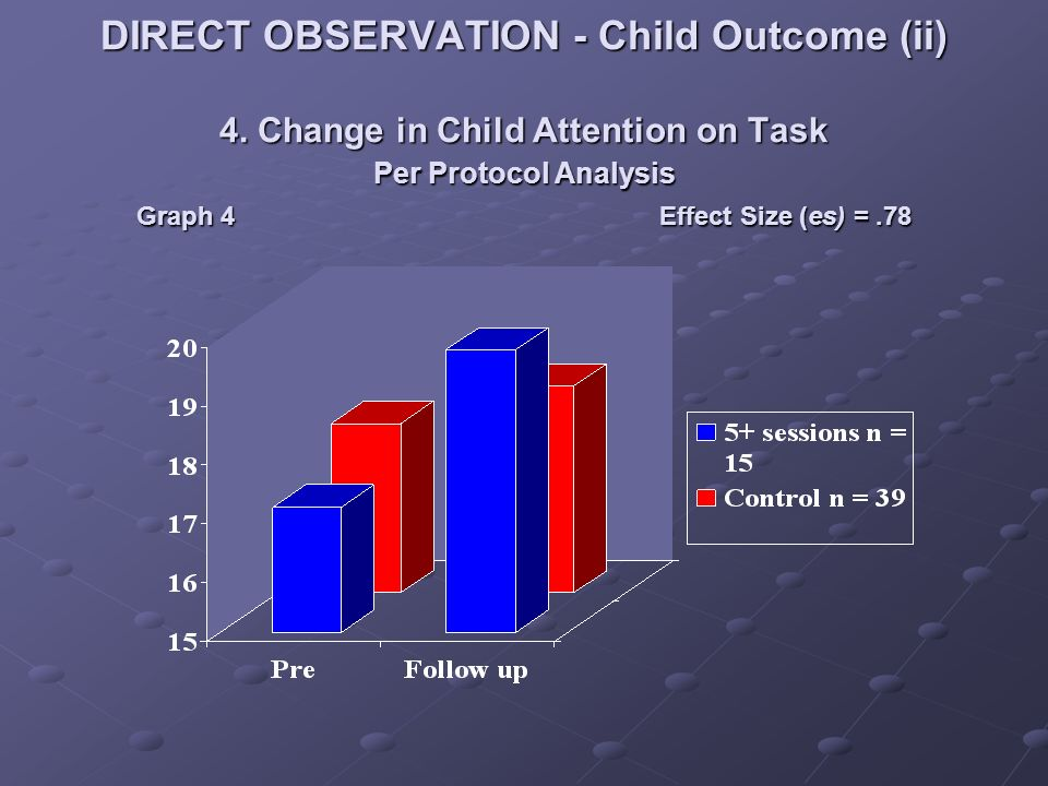 DIRECT OBSERVATION - Child Outcome (ii) 4.