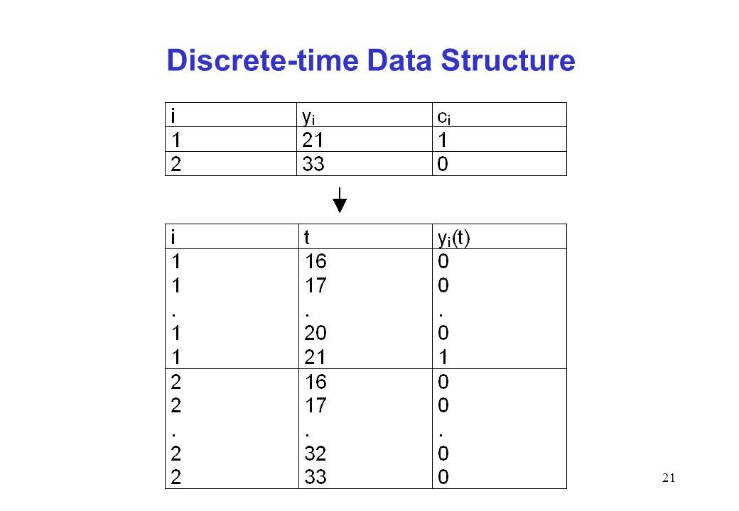 21 Discrete-time Data Structure
