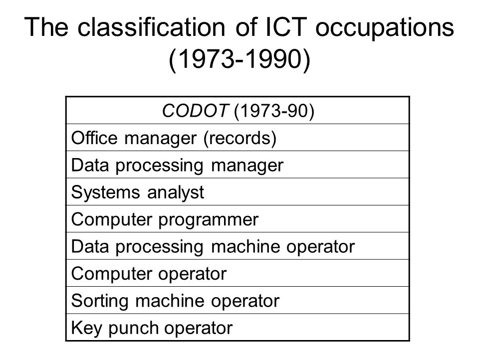 CODOT (1973-90) Office manager (records) Data processing manager Systems analyst Computer programmer Data processing machine operator Computer operator Sorting machine operator Key punch operator The classification of ICT occupations (1973-1990)