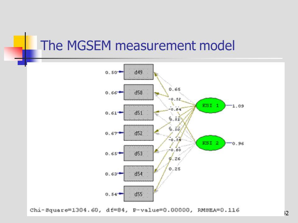 42 The MGSEM measurement model