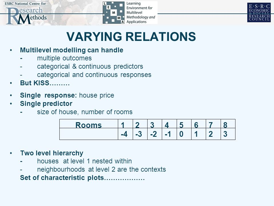 VARYING RELATIONS Multilevel modelling can handle -multiple outcomes - categorical & continuous predictors -categorical and continuous responses But K