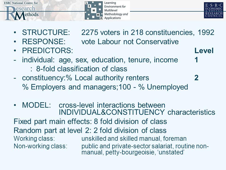 STRUCTURE: 2275 voters in 218 constituencies, 1992 RESPONSE:vote Labour not Conservative PREDICTORS:Level -individual:age, sex, education, tenure, inc