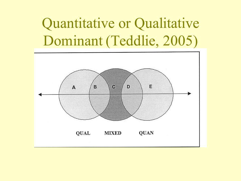 Quantitative or Qualitative Dominant (Teddlie, 2005)