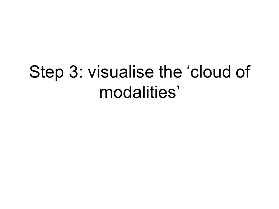 Step 3: visualise the cloud of modalities