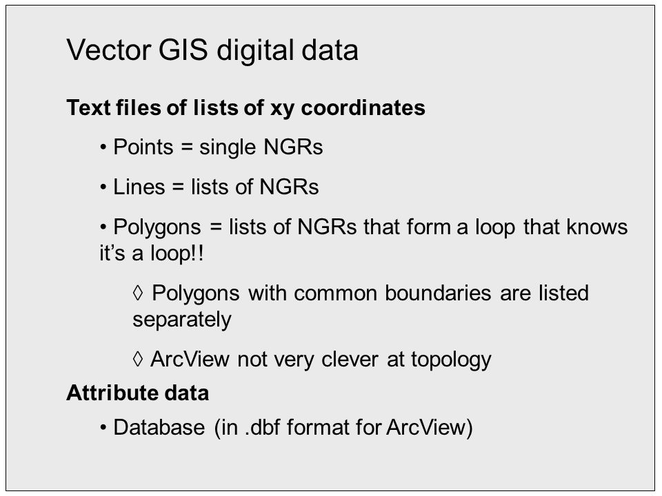 Vector GIS digital data Text files of lists of xy coordinates Points = single NGRs Lines = lists of NGRs Polygons = lists of NGRs that form a loop that knows its a loop!.
