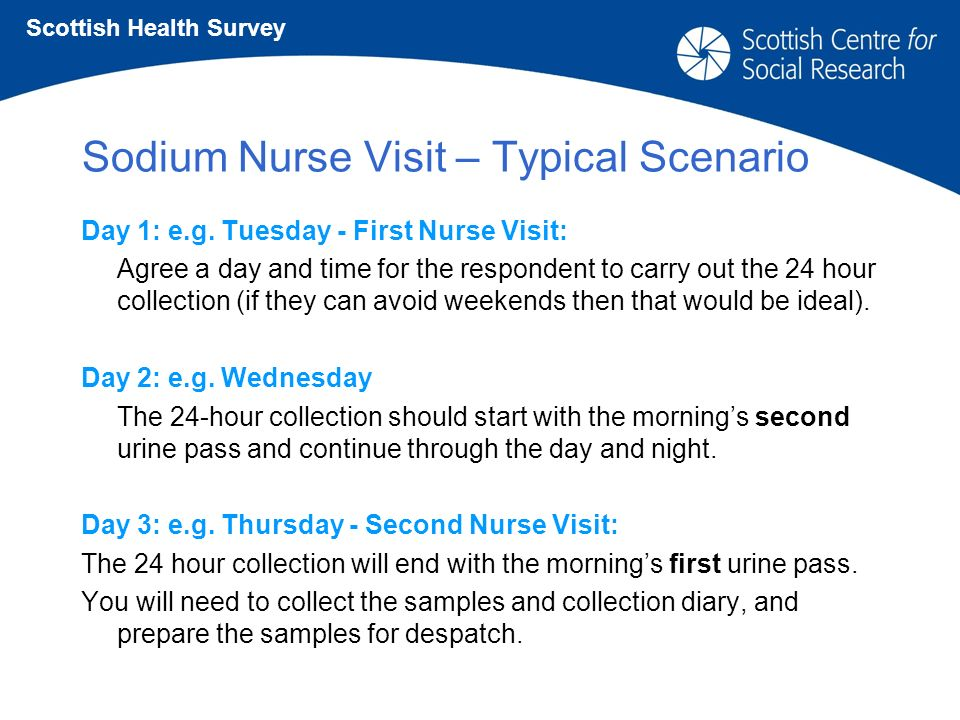 Sodium Nurse Visit – Typical Scenario Day 1: e.g.