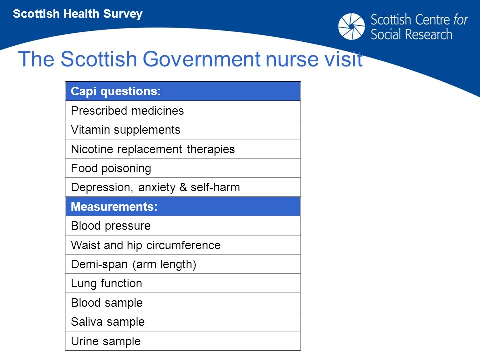 The Scottish Government nurse visit Capi questions: Prescribed medicines Vitamin supplements Nicotine replacement therapies Food poisoning Depression, anxiety & self-harm Measurements: Blood pressure Waist and hip circumference Demi-span (arm length) Lung function Blood sample Saliva sample Urine sample Scottish Health Survey