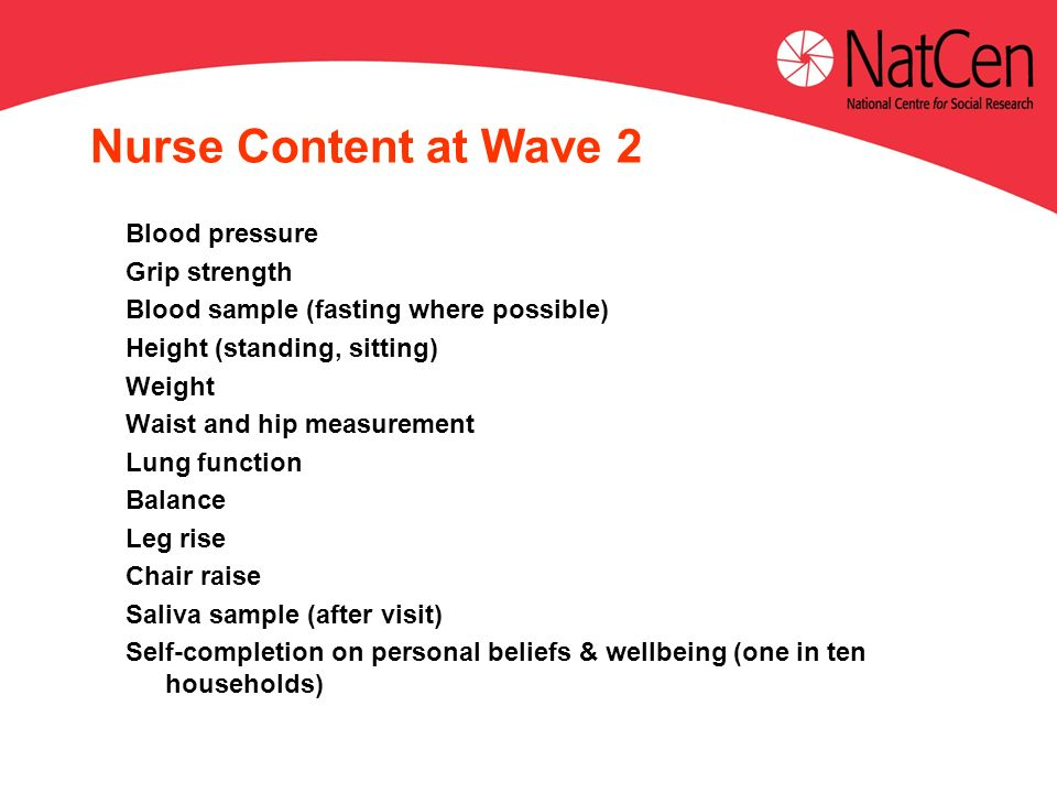 Nurse Content at Wave 2 Blood pressure Grip strength Blood sample (fasting where possible) Height (standing, sitting) Weight Waist and hip measurement