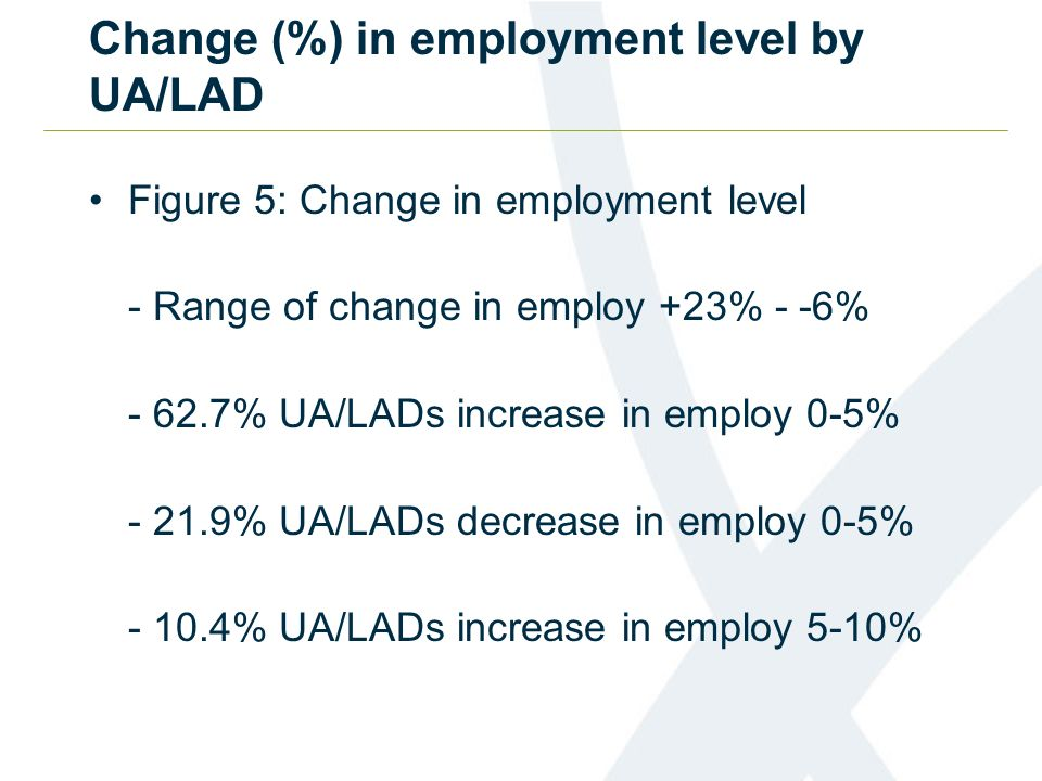 Change (%) in employment level by UA/LAD Figure 5: Change in employment level - Range of change in employ +23% - -6% - 62.7% UA/LADs increase in emplo