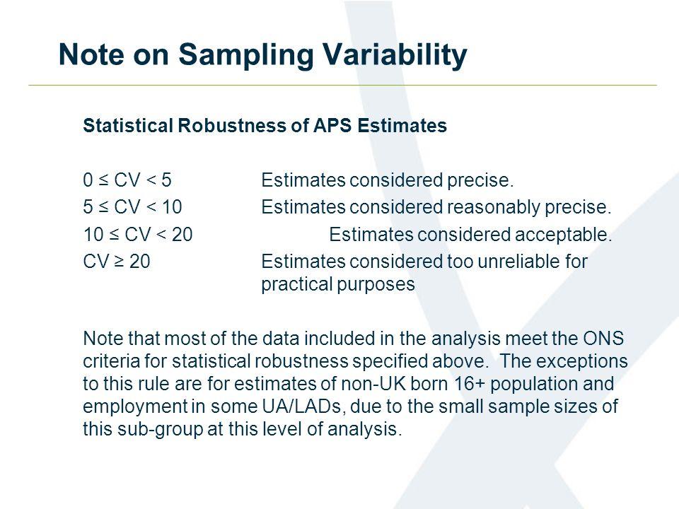 Note on Sampling Variability Statistical Robustness of APS Estimates 0 CV < 5Estimates considered precise. 5 CV < 10Estimates considered reasonably pr
