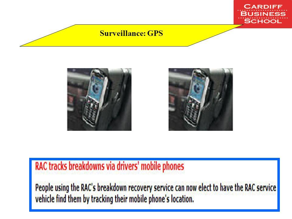 Surveillance: Biometrics