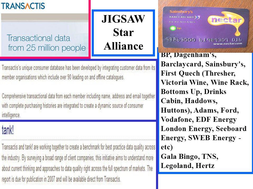 RFID, Biometric and GPS Surveillance Transactional Data Data Consortia Geodemographics, Lifestyle & Lists
