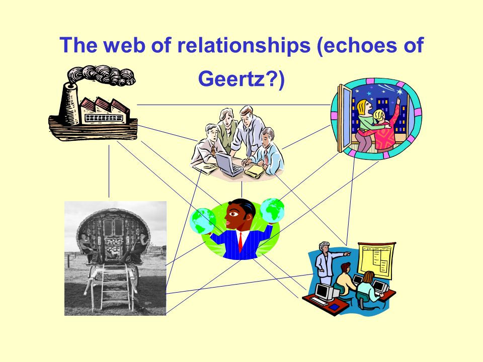 The web of relationships (echoes of Geertz?)