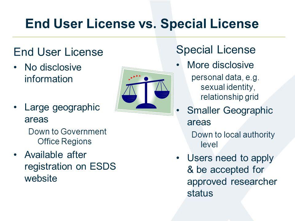 End User License vs. Special License Special License More disclosive personal data, e.g.