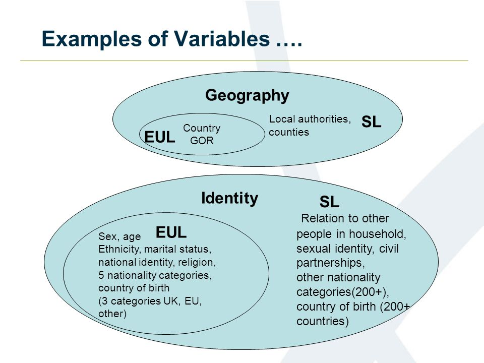 Local authorities, counties Examples of Variables ….