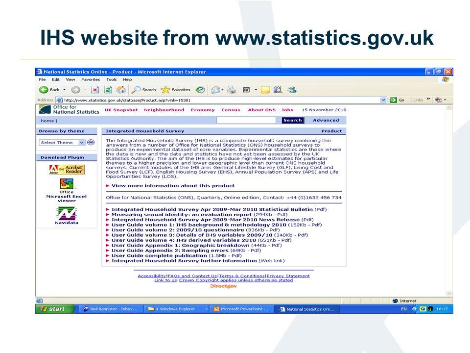 IHS website from www.statistics.gov.uk