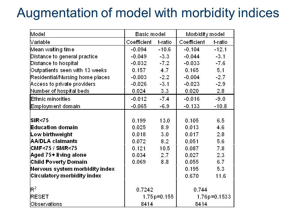 Augmentation of model with morbidity indices