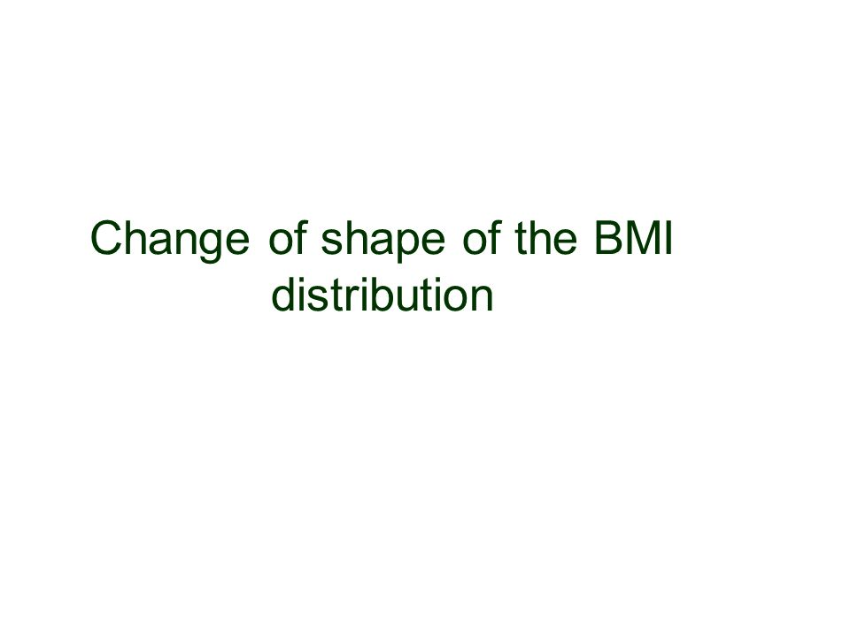 Change of shape of the BMI distribution
