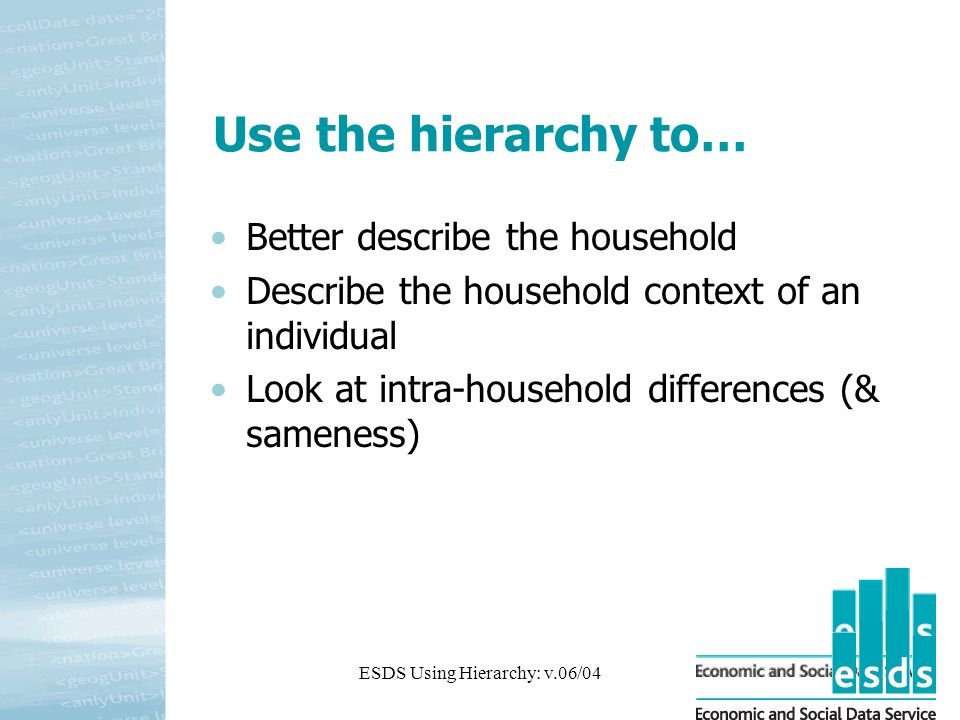 ESDS Using Hierarchy: v.06/0411 Use the hierarchy to… Better describe the household Describe the household context of an individual Look at intra-household differences (& sameness)