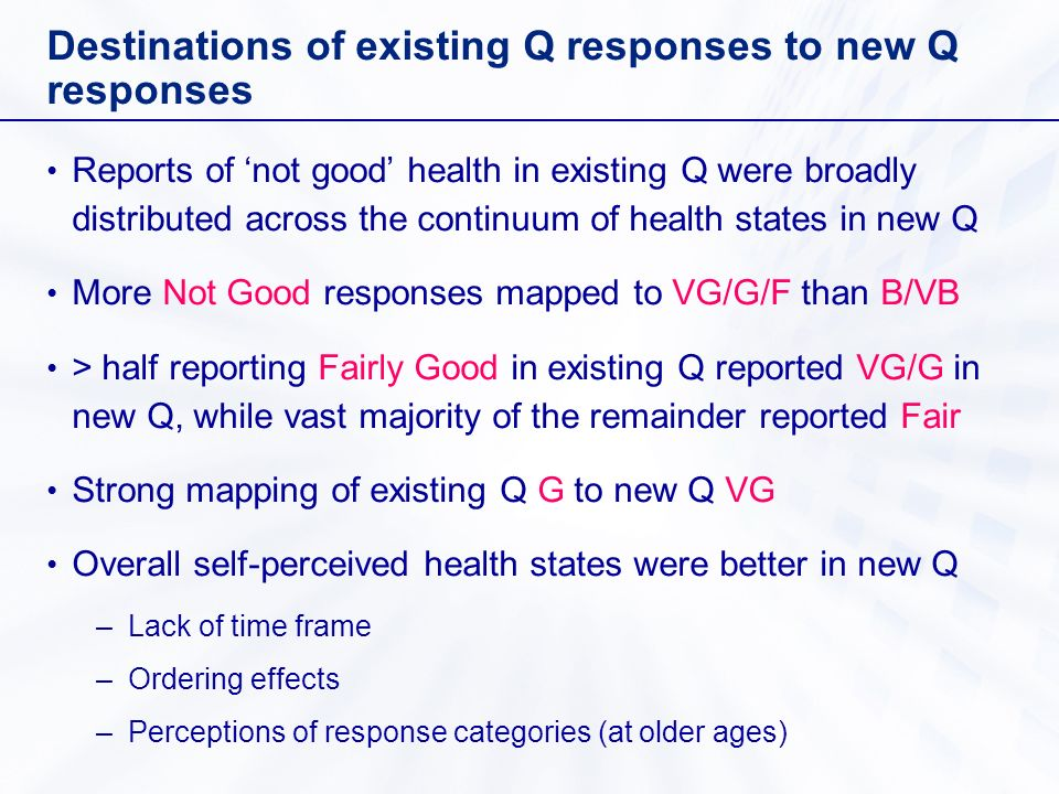 Destinations of existing Q responses to new Q responses Reports of not good health in existing Q were broadly distributed across the continuum of health states in new Q More Not Good responses mapped to VG/G/F than B/VB > half reporting Fairly Good in existing Q reported VG/G in new Q, while vast majority of the remainder reported Fair Strong mapping of existing Q G to new Q VG Overall self-perceived health states were better in new Q –Lack of time frame –Ordering effects –Perceptions of response categories (at older ages)