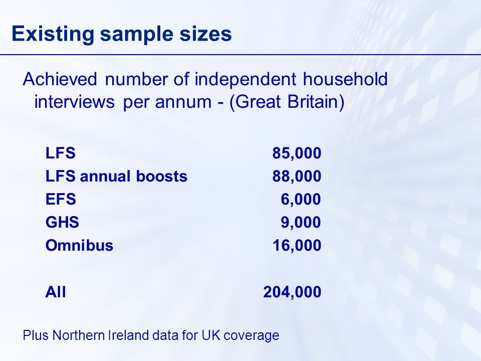 Existing sample sizes Achieved number of independent household interviews per annum - (Great Britain) LFS 85,000 LFS annual boosts 88,000 EFS 6,000 GHS 9,000 Omnibus 16,000 All204,000 Plus Northern Ireland data for UK coverage