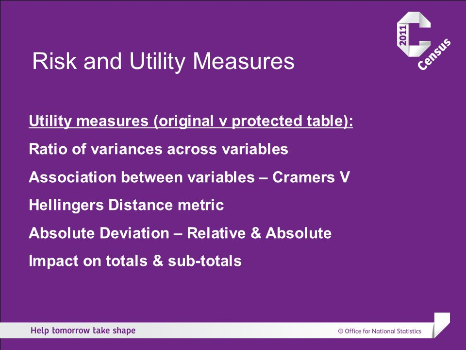 Risk and Utility Measures Utility measures (original v protected table): Ratio of variances across variables Association between variables – Cramers V