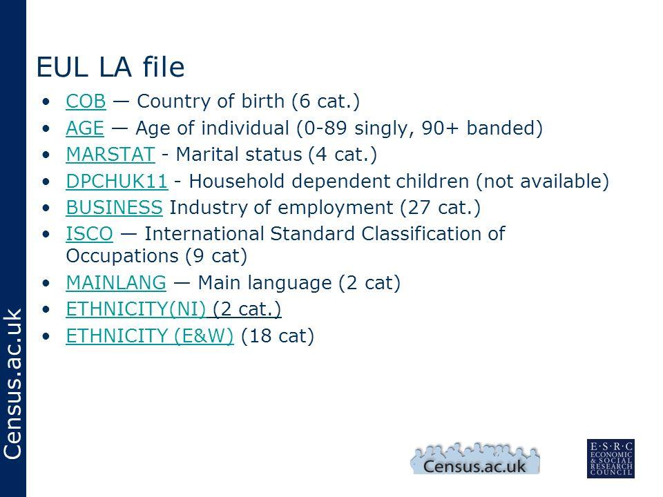 Census.ac.uk EUL LA file COB Country of birth (6 cat.)COB AGE Age of individual (0-89 singly, 90+ banded)AGE MARSTAT - Marital status (4 cat.)MARSTAT