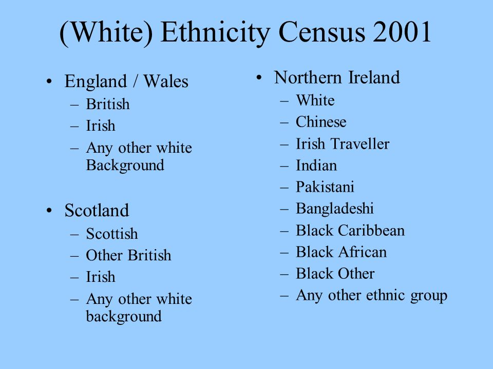 (White) Ethnicity Census 2001 England / Wales –British –Irish –Any other white Background Scotland –Scottish –Other British –Irish –Any other white ba